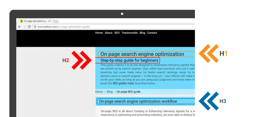 Learn how to write and to optimize all page headings.